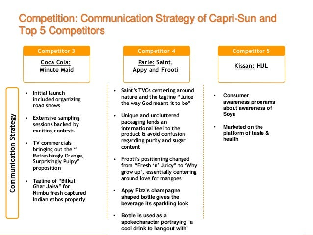 """frooti marketing plan August 22, 2011 the marketing mix is used by companies as a tool to break down a marketing plan into four parts these four parts are usually called """"the published this."""