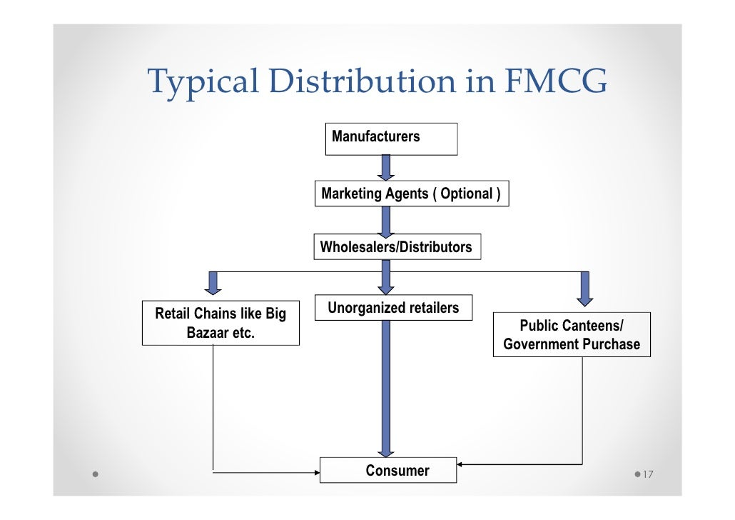 distribution model india fmcg This statistic displays the sales volume distribution of scooters in india for fy 2017, based on model consumer goods & fmcg sales volume distribution.