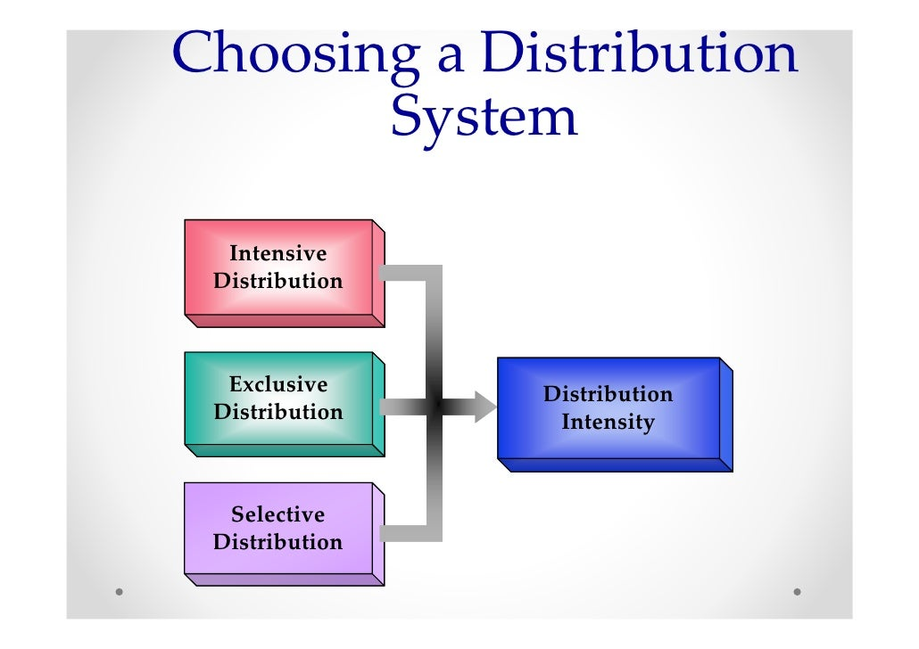 Sales Distribution System Choosing a Distribution System
