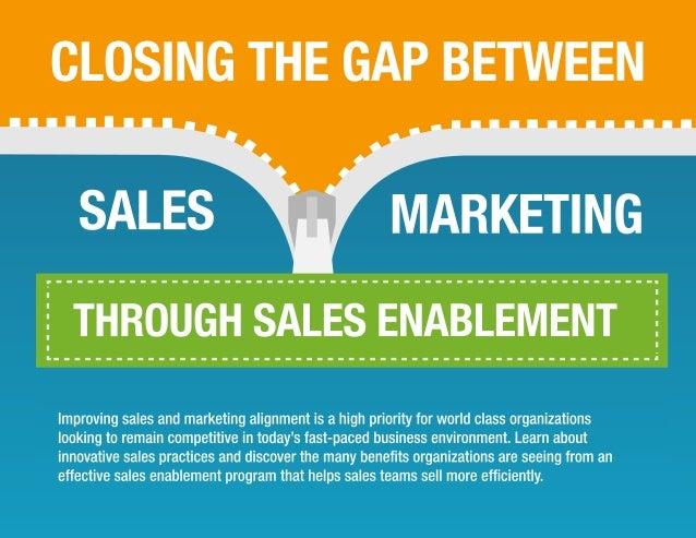 Closing the Gap Between Sales & Marketing Through Sales Enablement