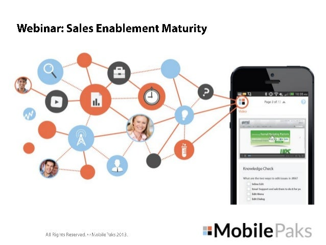 Sales Enablement Maturity. Where is your organization today?