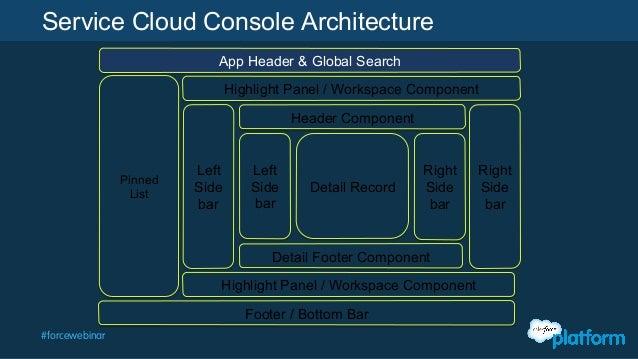 Api series service cloud console deep dive for Consol service