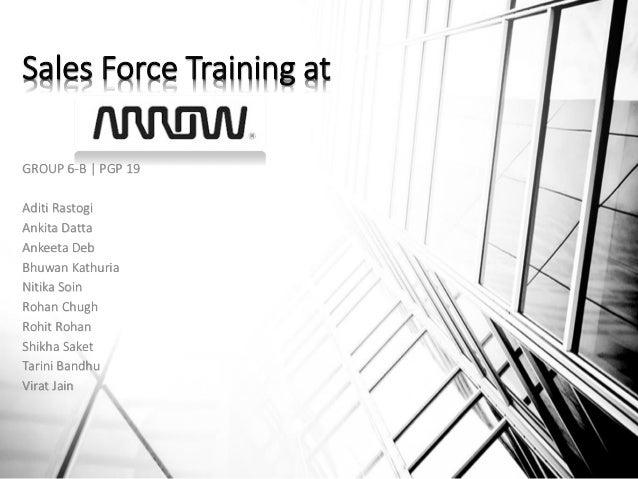 Sales Force Training at GROUP 6-B   PGP 19 Aditi Rastogi Ankita Datta Ankeeta Deb Bhuwan Kathuria Nitika Soin Rohan Chugh ...