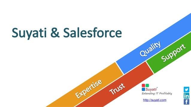 Suyati & Salesforce