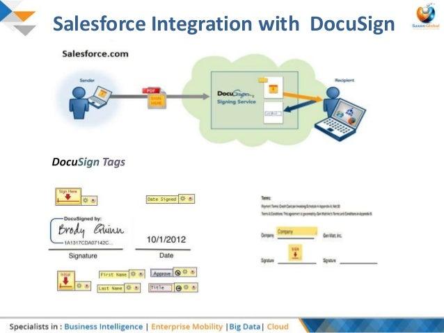 Salesforce Integration With Box Com Docusign Amp Quickbooks