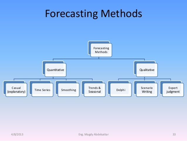 three qualitative forecasting methods Generally, there are two approaches to demand forecasting the trend projection method undertakes three more methods in account, which are as follows: i.