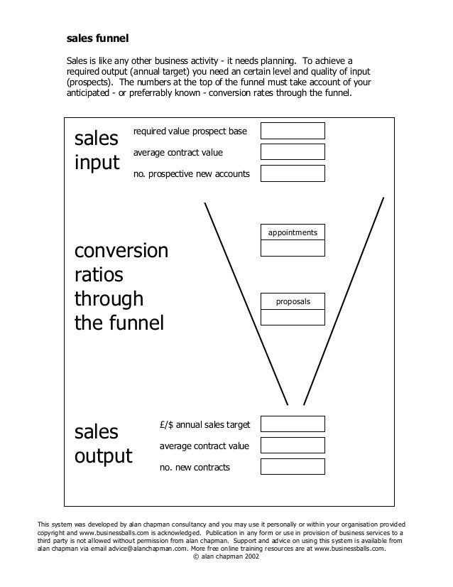 sales funnel         Sales is like any other business activity - it needs planning. To achieve a         required output (...
