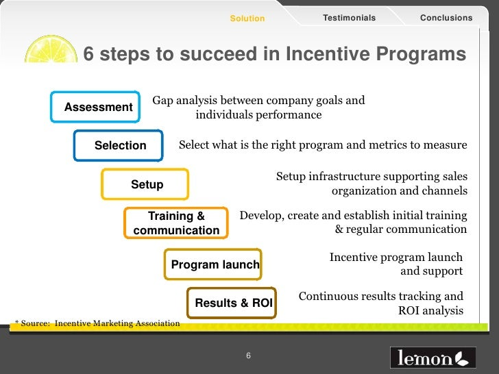Effectiveness in sales incentive programs Best practices sales incentive plan design