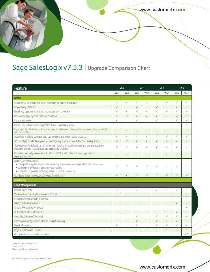 www.customerfx.comSage SalesLogix v7.5.3 | Upgrade Comparison Chart  Feature                                              ...