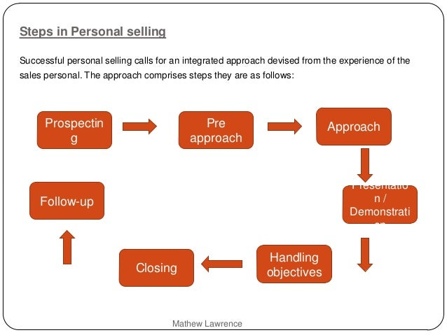 sale personal selling