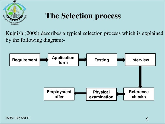 hiring process recruitment selection Step process recruitment selection for etails click icons belo notification • hiring department creates requisition • new and replacement positions should be.