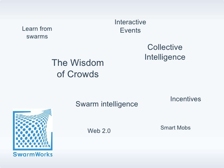 Interactive Learn from                  Events  swarms                                      Collective                    ...