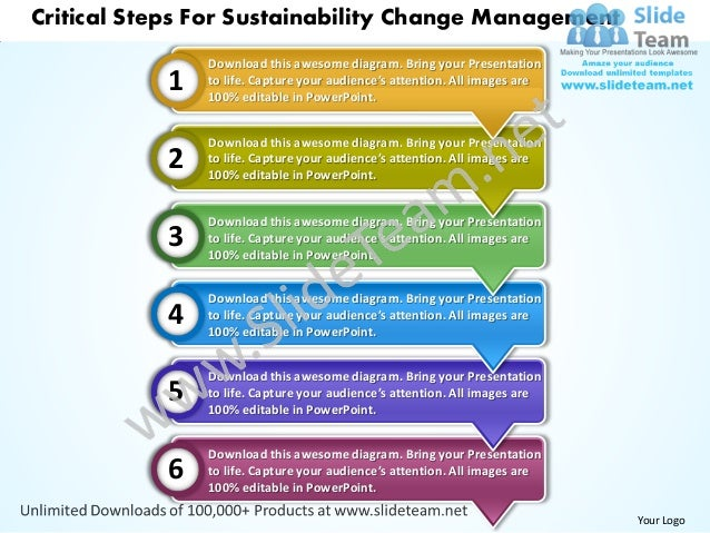 Critical Steps for Sustainability Change Management and Long-Term Adoption