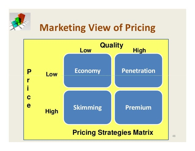 marketing and pricing strategies Define your specific pricing strategy in order to maximize profits in your business  learn about the price pillar in the marketing mix now.
