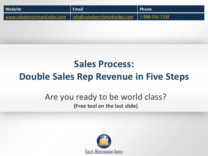 Website                       Email                           Phonewww.salesbenchmarkindex.com   info@salesbenchmarkindex....
