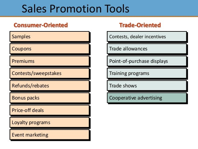 sales and trade promotions consumer orientation essay As a consumer of goods and services the sales orientation, the marketing orientation which can be easily done through intensive sales promotions.