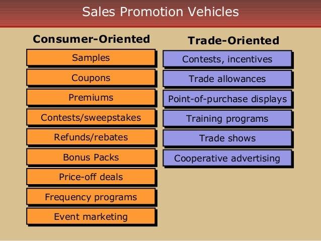 Consumer Promotion Exa...
