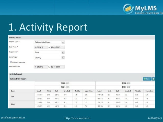 Doc12751650 Weekly Call Report Template Doc585605 Sample – Sales Log Template