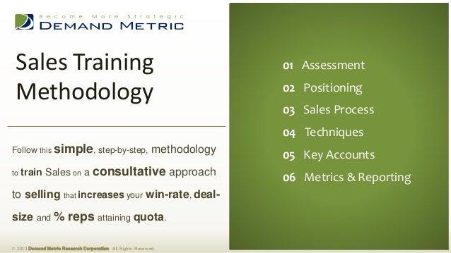 Sales Training Methodology