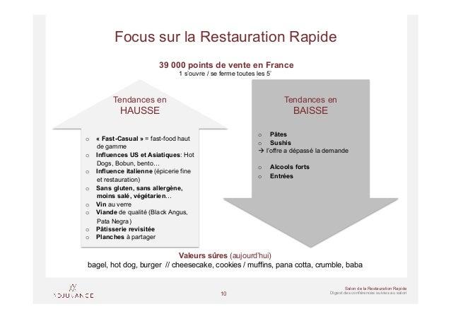 Salon de la restauration rapide 2015 digest by adjuvance - Restauration rapide salon de provence ...