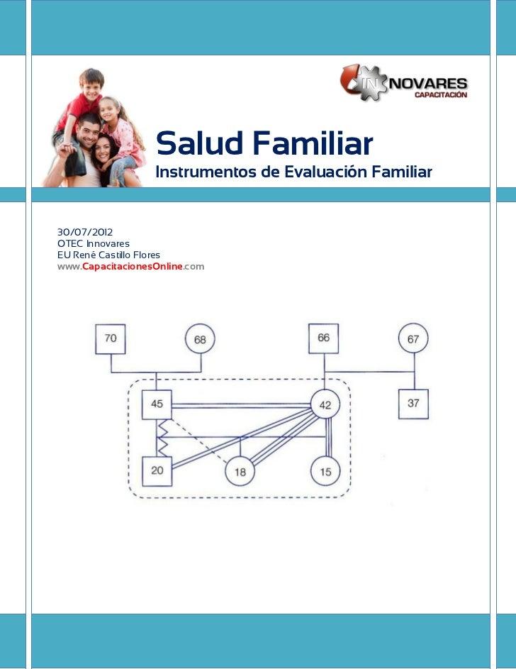 Salud Familiar                  Instrumentos de Evaluación Familiar30/07/2012OTEC InnovaresEU René Castillo Floreswww.Capa...