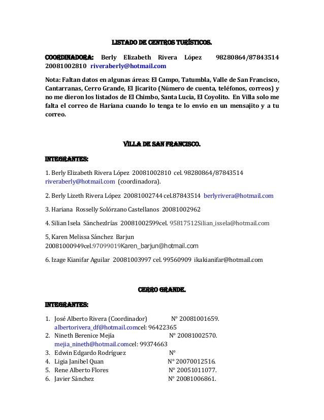 Listado de Centros turísticos. Coordinadora: Berly Elizabeth Rivera 20081002810 riveraberly@hotmail.com  López  98280864/8...