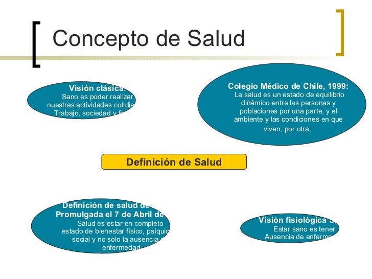 Conceptos generales de salud p blica for Definicion de gastronomia pdf