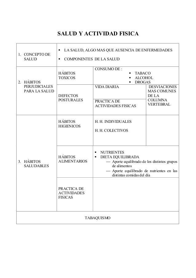 SALUD Y ACTIVIDAD FISICA 1. CONCEPTO DE SALUD LA SALUD, ALGO MAS QUE AUSENCIA DE ENFERMEDADES COMPONENTES DE LA SALUD HÁBI...