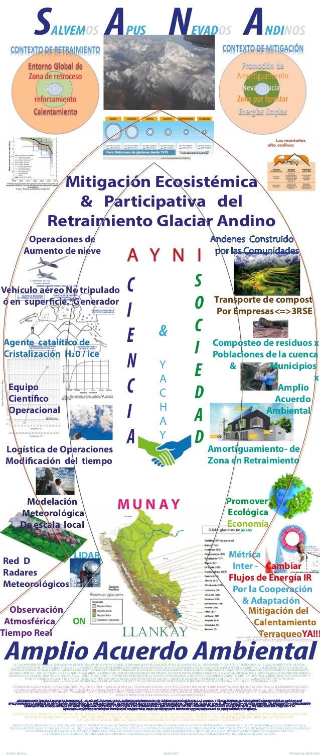 tropicales SALVEMOS APUS NEVADOS ANDINOS Amplio Acuerdo Ambiental Observación Atmosférica ON Tiempo Real Modelación Meteor...