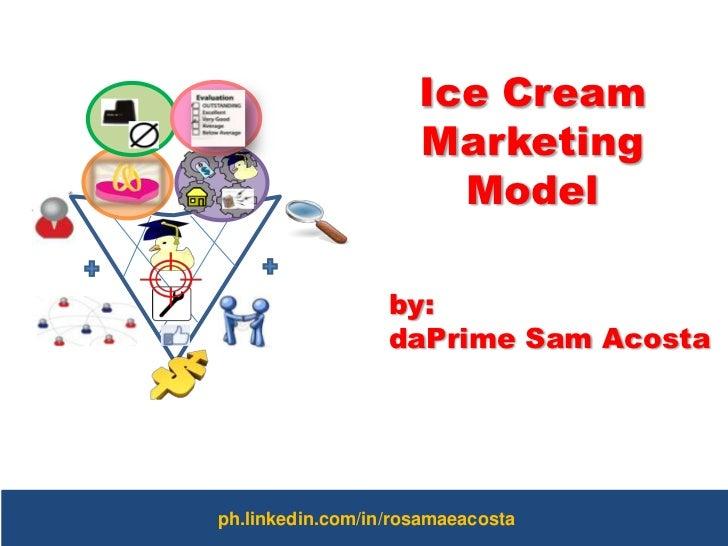 Ice Cream                     Marketing                       Model                  by:                  daPrime Sam Acos...