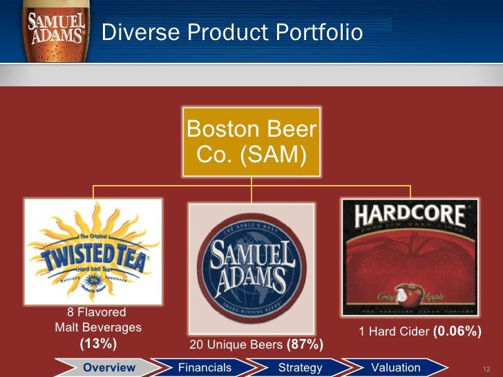 the boston beer company We like many of the changes underway at craft brewer boston beer company,  including the new leadership a strategy that shrinks their.