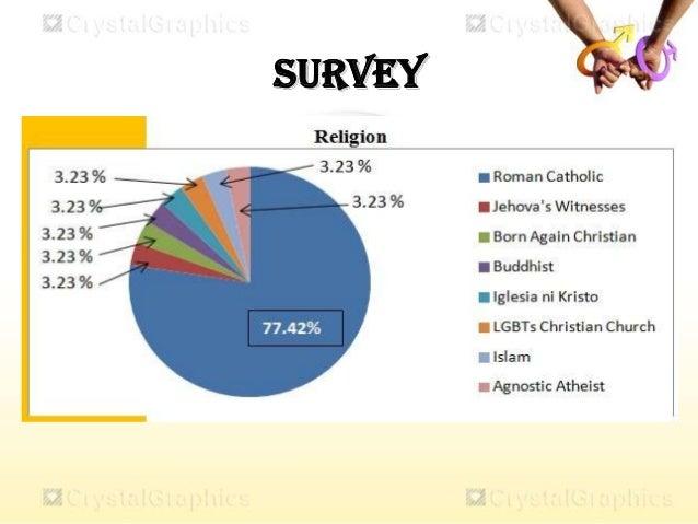gay marriage surveys