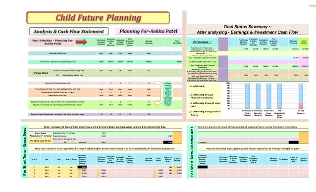 personal financial plan template excel