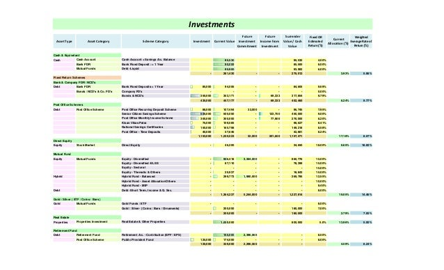 personal financial plan example