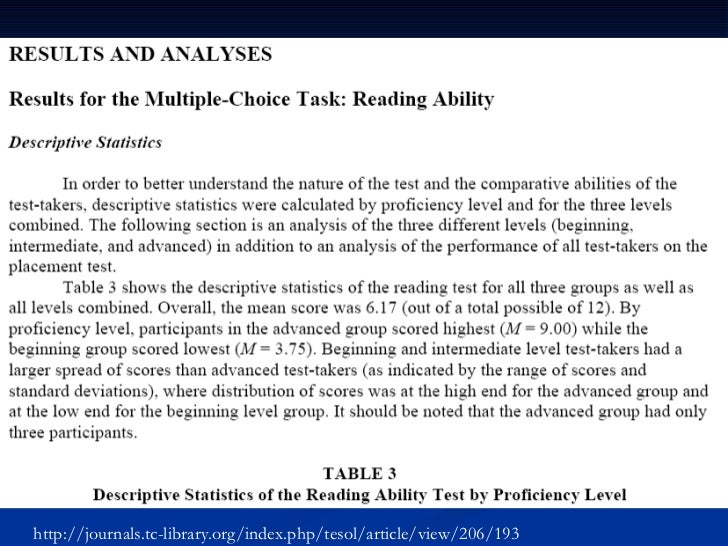 Thesis methodology chapter sample