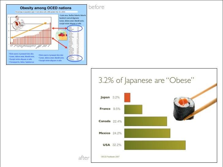 Contoh slide sebelum di-reduce dan setelah reduce.