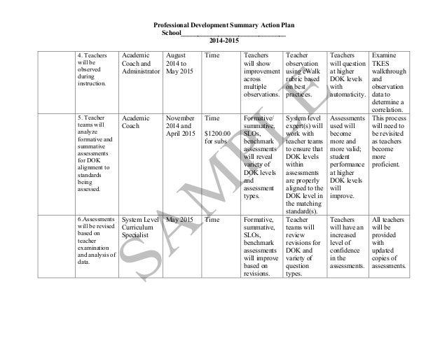 Example Of A Teacher Action Plan Teachers Action Plan Overview