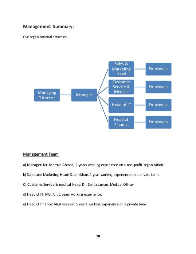 sprint organization structure strategy management essay Sprint organization structure - strategy management 2025 words | 9 pages 18 states sprint organization structure sprint has more than x individuals available in its core groups for.