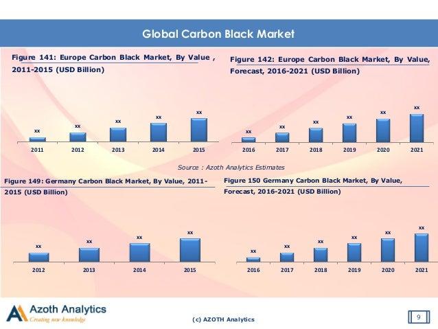 Phillips Carbon Black Ltd.