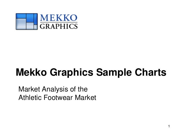 Mekko Graphics Sample Charts Market Analysis of the Athletic Footwear Market                                  1