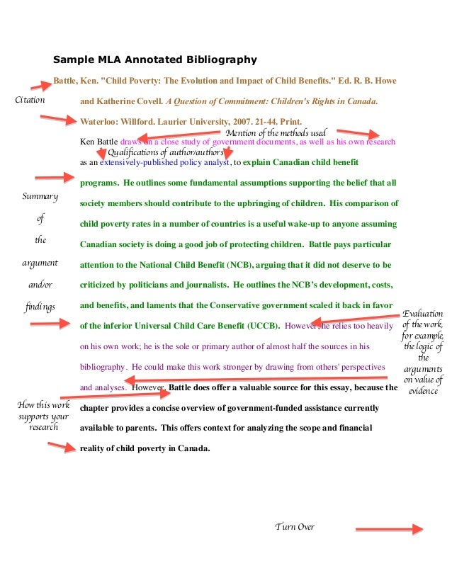 Annotated bibliography article
