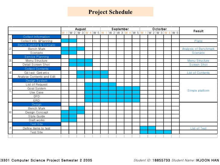 Simple And Simple Project Schedule Planner Basic Excel Template