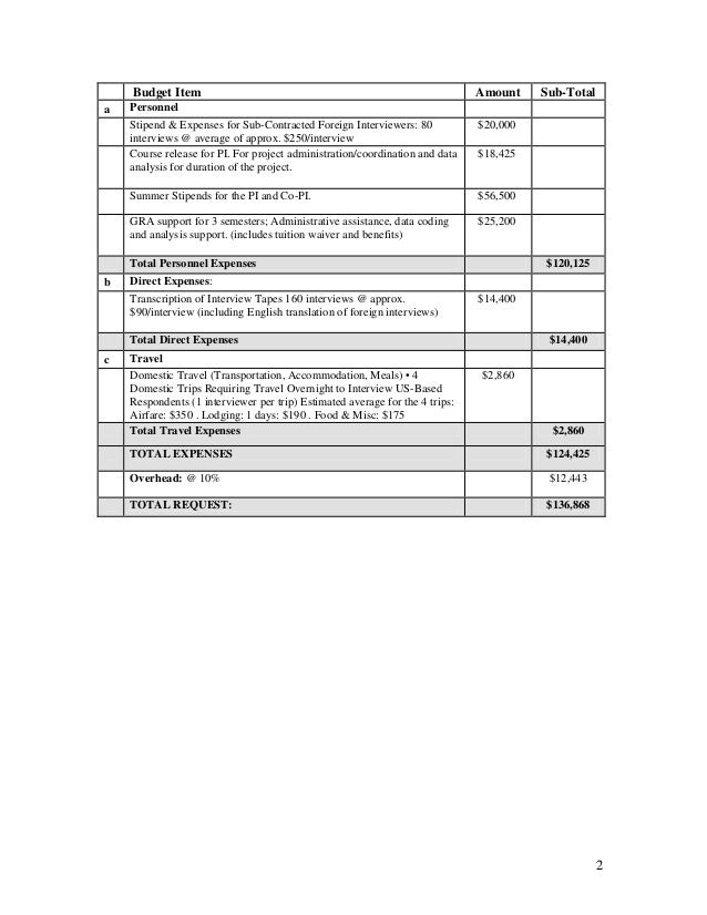 Research proposal budget example