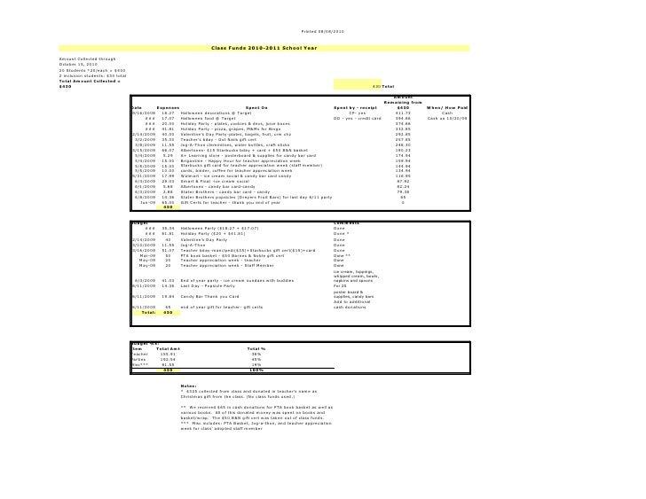 Printed 08/08/2010                                                                        Class Funds 2010-2011 School Yea...
