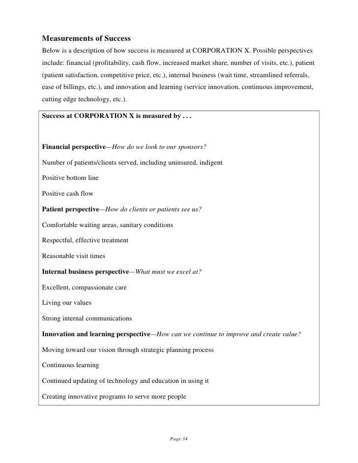 Top custom essay