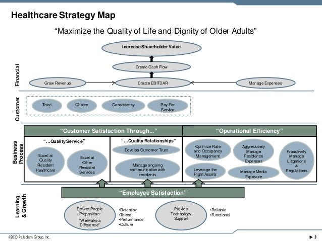 strategy map template xls - sample strategy maps