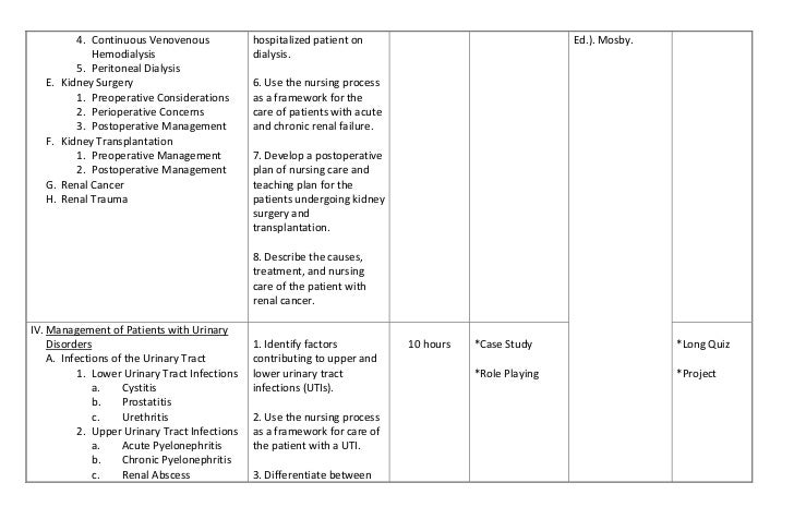nursing teaching plan for urinary tract infection