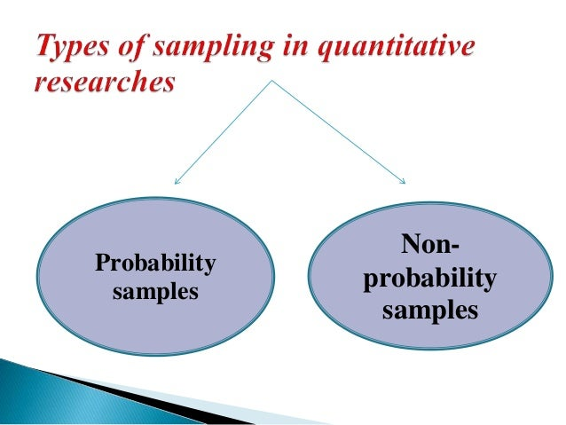 types of sampling techniques in research methodology
