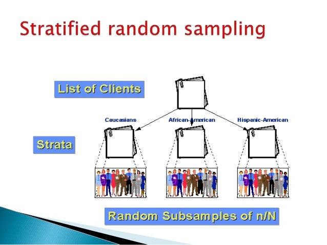 Research sampling examples
