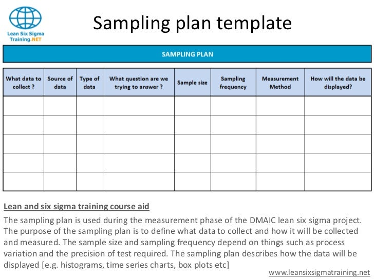 sampling plan Two types of sampling plans presence/absence sampling plans a presence/absence type of sampling plan is a special case of a two-class sampling plan in general, a two-class sampling plan is defined in terms of the number of samples ('n') to be taken from a given lot, the sample size ('s'), and a threshold concentration ('m') above.